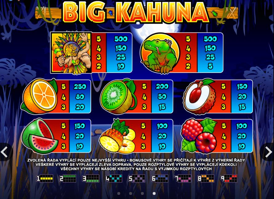 Big Kahuna výhry