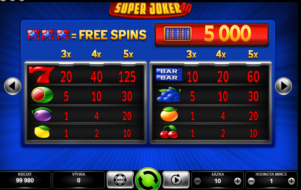 Super Joker 40 výhry